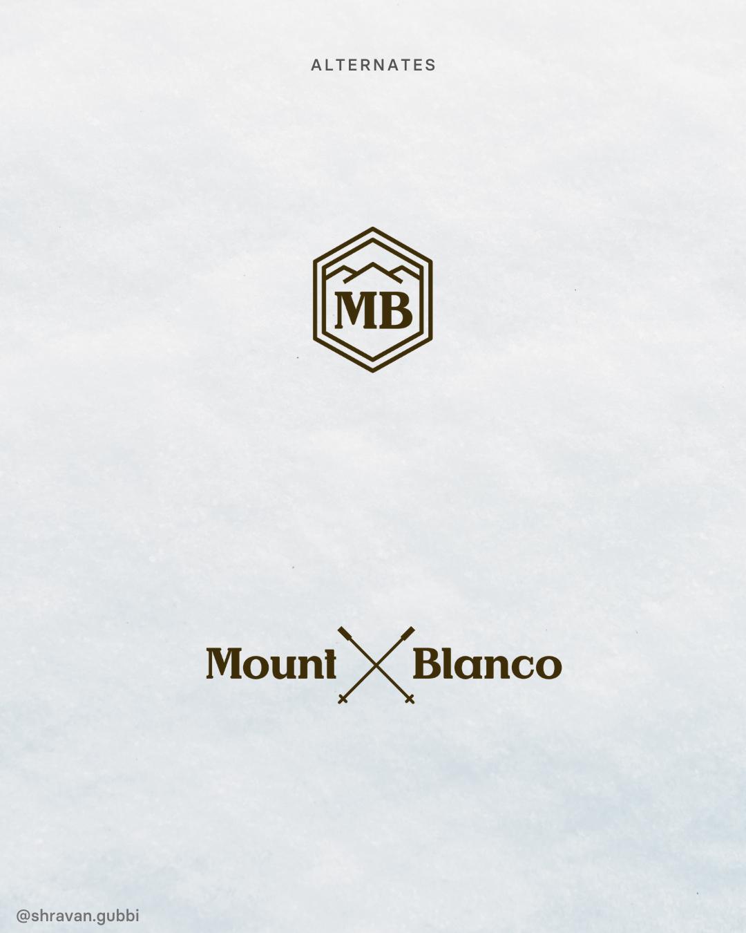 Shravan_gubbi_Mount_Blanco_logo_4